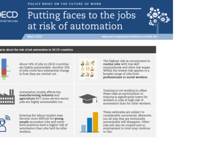 Policy brief: Putting faces to the jobs at risk of automation